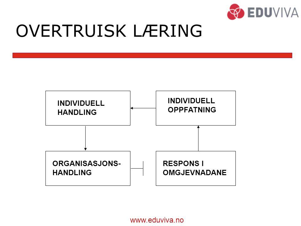 www.eduviva.no OVERTRUISK LÆRING INDIVIDUELL OPPFATNING INDIVIDUELL HANDLING ORGANISASJONS- HANDLING RESPONS I OMGJEVNADANE