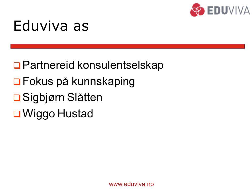 www.eduviva.no Eduviva as  Partnereid konsulentselskap  Fokus på kunnskaping  Sigbjørn Slåtten  Wiggo Hustad