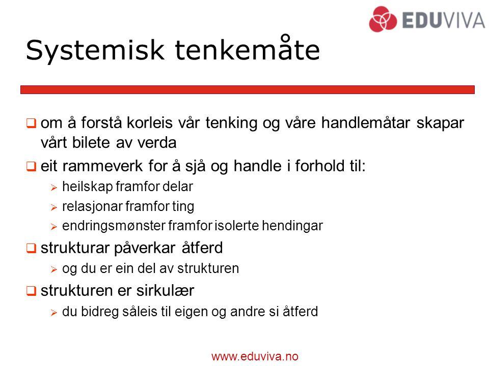 www.eduviva.no Dei fem disiplinane og konsulenten