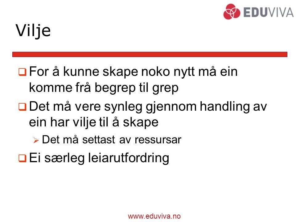 www.eduviva.no Kva må til når vi skal lære i lag.