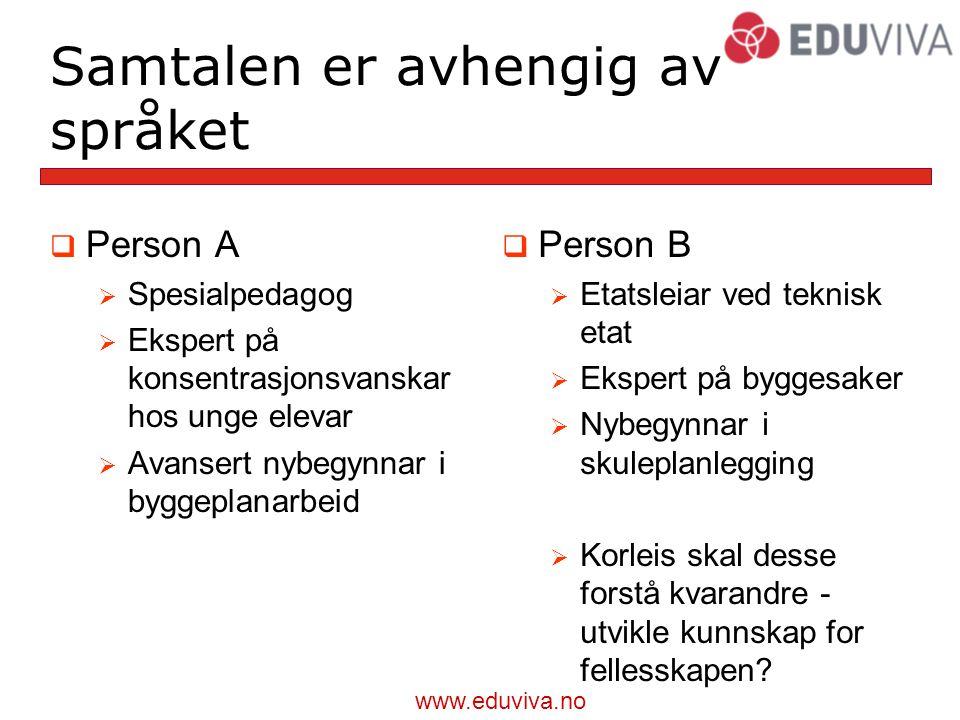 www.eduviva.no Korleis sikre at folk forstår kva som blir sagt.