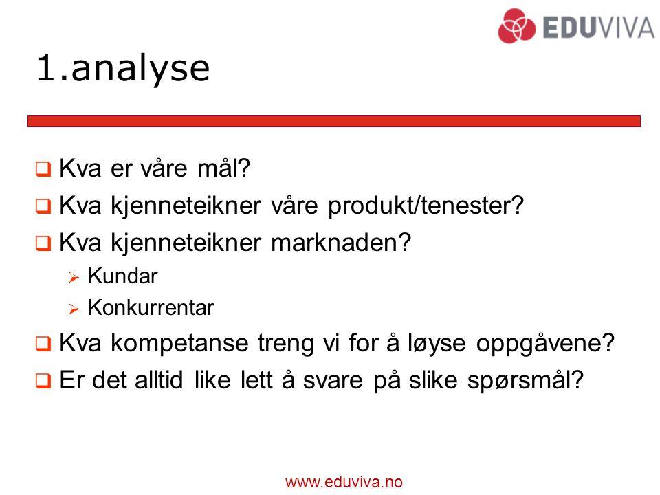 www.eduviva.no 1.analyse  Kva er våre mål. Kva kjenneteikner våre produkt/tenester.