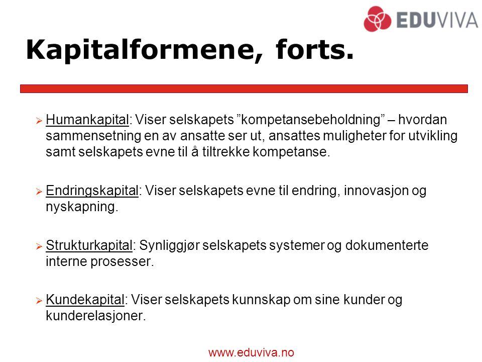 www.eduviva.no Kapitalformene  Verdier og strategikapital: Viser selskapets evner til å jobbe i henhold til visjonen og de strategiske mål, samt evnen til å etterleve kjerneverdiene.