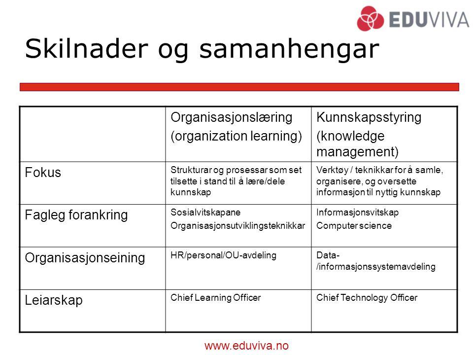 www.eduviva.no Gjennomføring omfatter alle de aktiviteter som har fremkommet i planleggingsfasen.