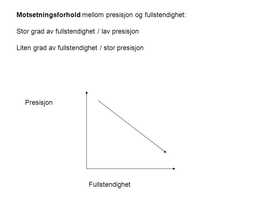 Motsetningsforhold mellom presisjon og fullstendighet: Stor grad av fullstendighet / lav presisjon Liten grad av fullstendighet / stor presisjon Presi