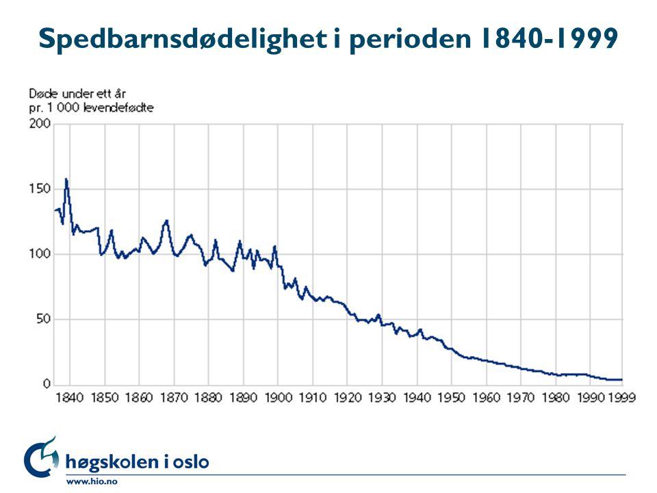 Spedbarnsdødelighet i perioden 1840-1999