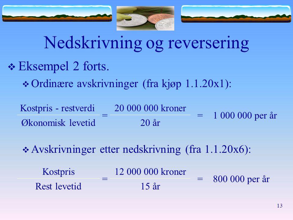 13 Nedskrivning og reversering  Eksempel 2 forts.  Ordinære avskrivninger (fra kjøp 1.1.20x1):  Avskrivninger etter nedskrivning (fra 1.1.20x6): Ko