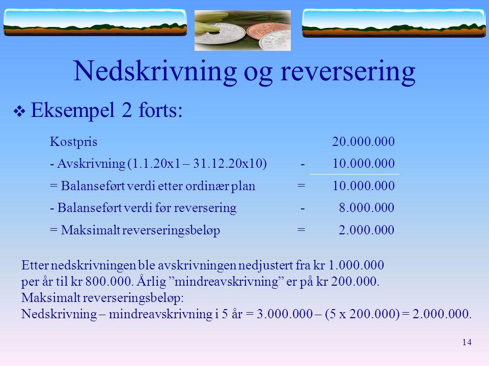 14 Nedskrivning og reversering  Eksempel 2 forts: Kostpris20.000.000 - Avskrivning (1.1.20x1 – 31.12.20x10)-10.000.000 = Balanseført verdi etter ordi