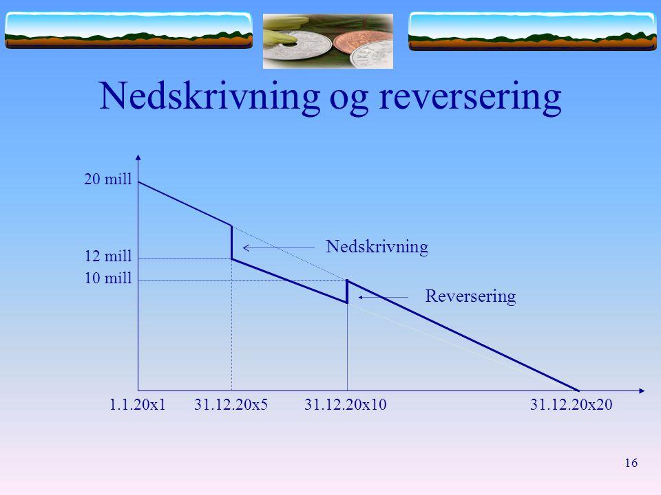 16 Nedskrivning og reversering 20 mill 31.12.20x201.1.20x131.12.20x5 12 mill 31.12.20x10 Nedskrivning Reversering 10 mill