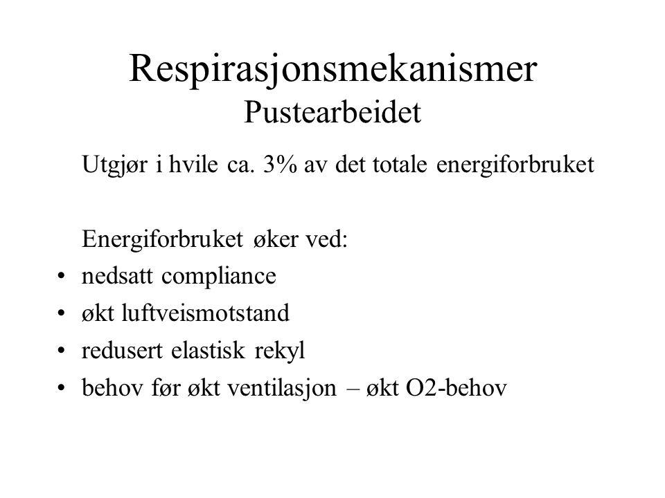 Respirasjonsmekanismer Pustearbeidet Utgjør i hvile ca. 3% av det totale energiforbruket Energiforbruket øker ved: nedsatt compliance økt luftveismots