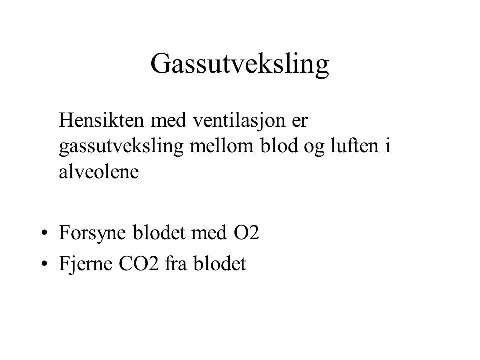 Gassutveksling Hensikten med ventilasjon er gassutveksling mellom blod og luften i alveolene Forsyne blodet med O2 Fjerne CO2 fra blodet