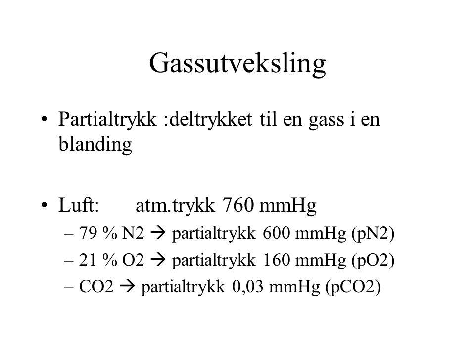 Gassutveksling Partialtrykk :deltrykket til en gass i en blanding Luft: atm.trykk 760 mmHg –79 % N2  partialtrykk 600 mmHg (pN2) –21 % O2  partialtr