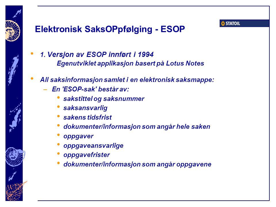 Historikk 1996 - ESOP versjon 2, både norsk og engelsk versjon 06.09.96 Samarbeidsavtale m/IBM om markedsføring og videreutvikling Forprosjekt for implementering av ny versjon av ESOP/Elak i form av Sarepta Arena / - Arkiv høsten 1997 1999 oppheves avtalen mellom IBM og Statoil vedr Sarepta.