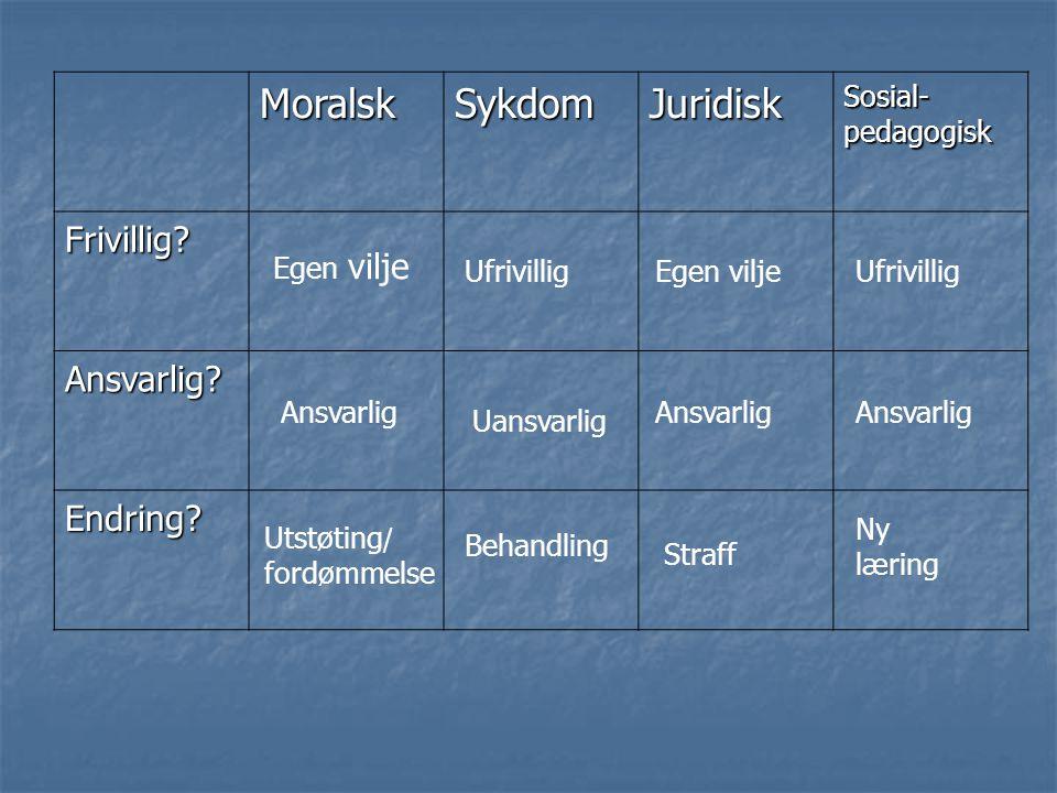 MoralskSykdomJuridisk Sosial- pedagogisk Frivillig? Ansvarlig? Endring? Egen vilje Ansvarlig Utstøting / fordømmelse Ufrivillig Uansvarlig Behandling