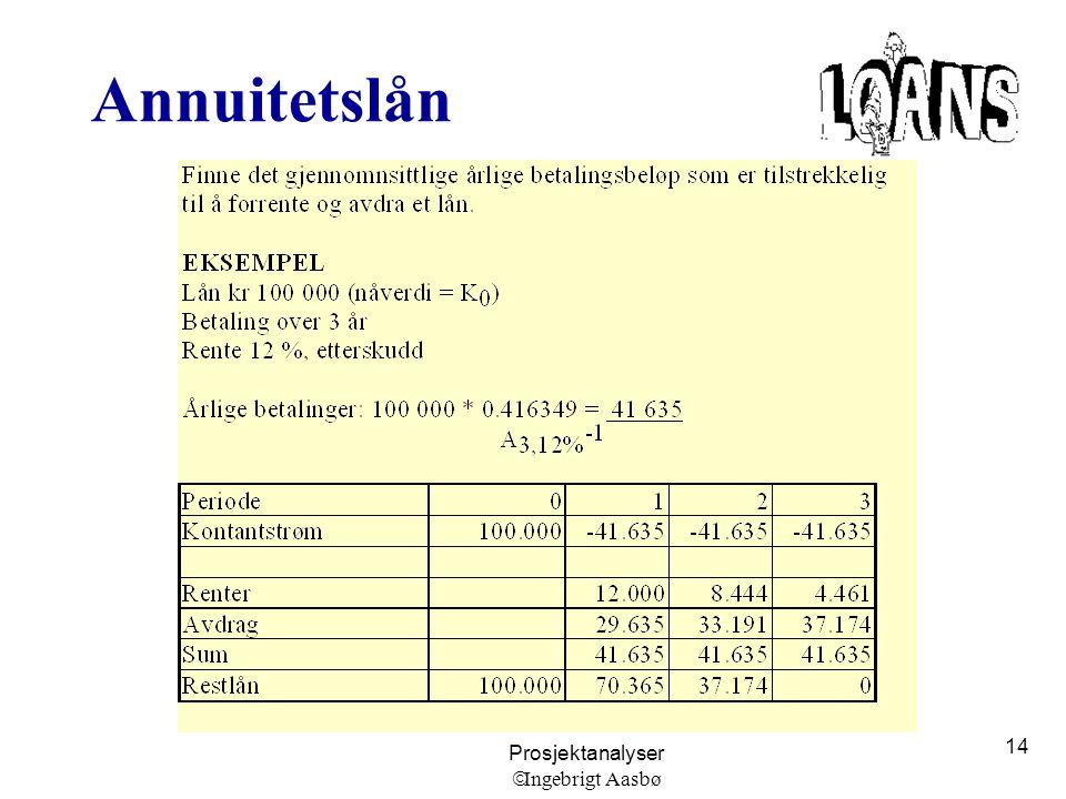 Prosjektanalyser  Ingebrigt Aasbø 14 Annuitetslån
