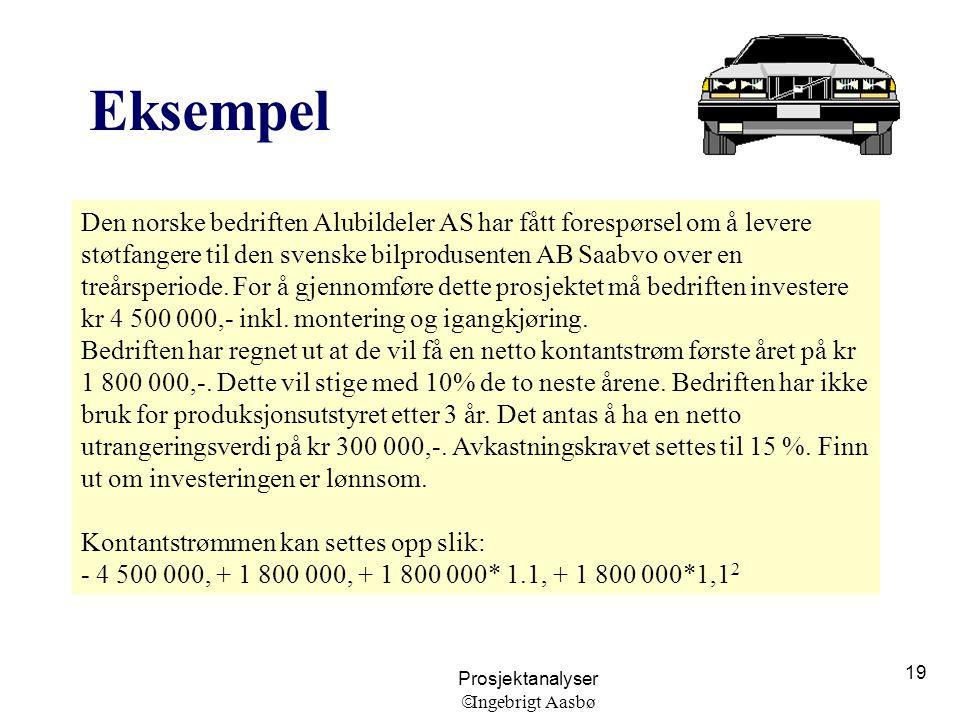 Prosjektanalyser  Ingebrigt Aasbø 19 Eksempel Den norske bedriften Alubildeler AS har fått forespørsel om å levere støtfangere til den svenske bilpro