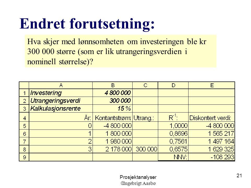 Prosjektanalyser  Ingebrigt Aasbø 21 Endret forutsetning: Hva skjer med lønnsomheten om investeringen ble kr 300 000 større (som er lik utrangeringsv