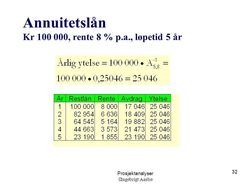 Prosjektanalyser  Ingebrigt Aasbø 32 Annuitetslån Kr 100 000, rente 8 % p.a., løpetid 5 år
