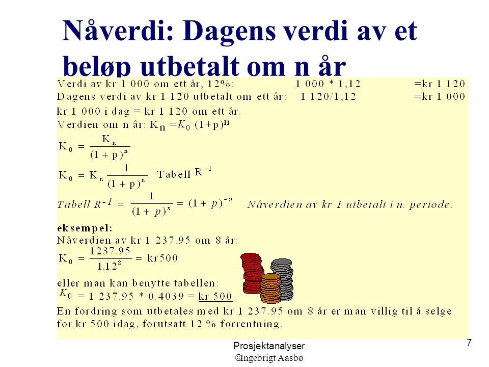 Prosjektanalyser  Ingebrigt Aasbø 7 Nåverdi: Dagens verdi av et beløp utbetalt om n år