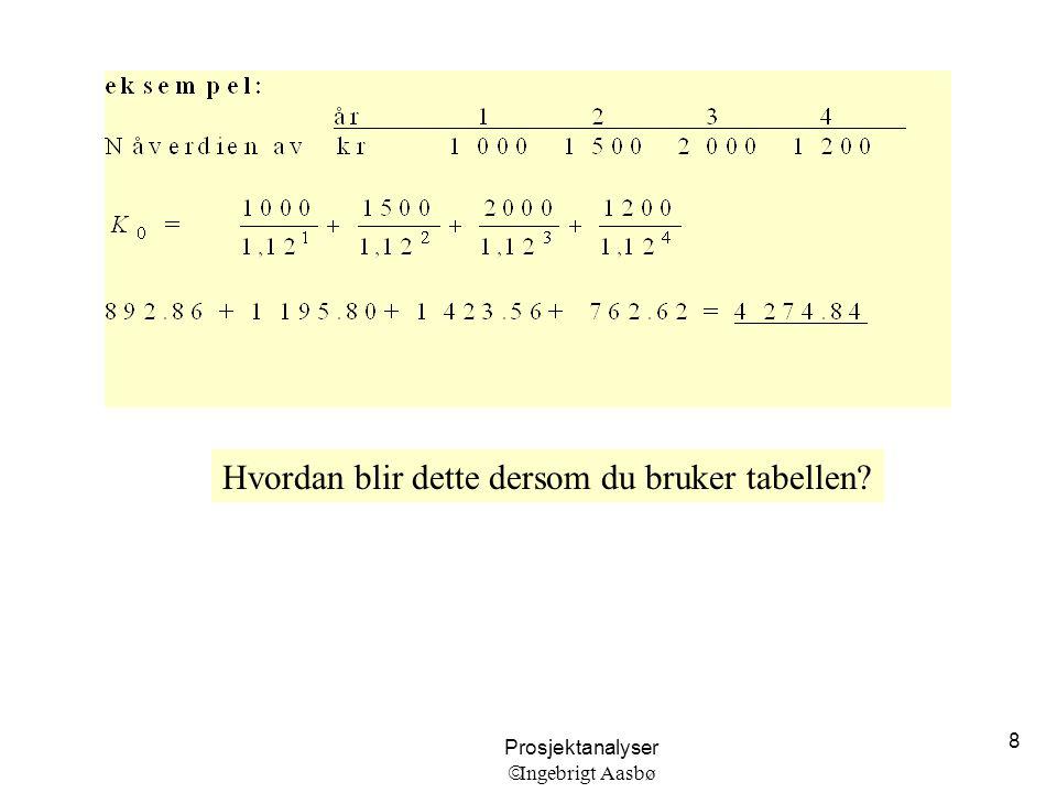 Prosjektanalyser  Ingebrigt Aasbø 8 Hvordan blir dette dersom du bruker tabellen?