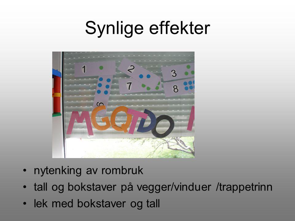 Synlige effekter nytenking av rombruk tall og bokstaver på vegger/vinduer /trappetrinn lek med bokstaver og tall