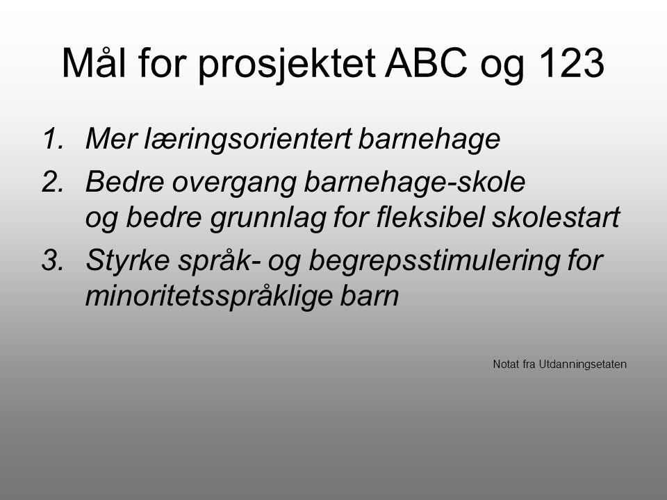 Mål for prosjektet ABC og 123 1.Mer læringsorientert barnehage 2.Bedre overgang barnehage-skole og bedre grunnlag for fleksibel skolestart 3.Styrke sp