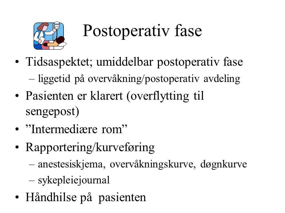 Postoperativ fase Tidsaspektet; umiddelbar postoperativ fase –liggetid på overvåkning/postoperativ avdeling Pasienten er klarert (overflytting til sen