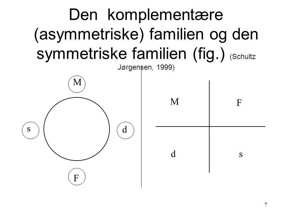 7 M F s d M F sd Den komplementære (asymmetriske) familien og den symmetriske familien (fig.) (Schultz Jørgensen, 1999)