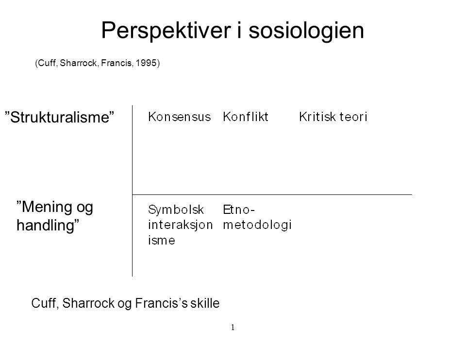 1 Perspektiver i sosiologien (Cuff, Sharrock, Francis, 1995) Strukturalisme Mening og handling Cuff, Sharrock og Francis's skille