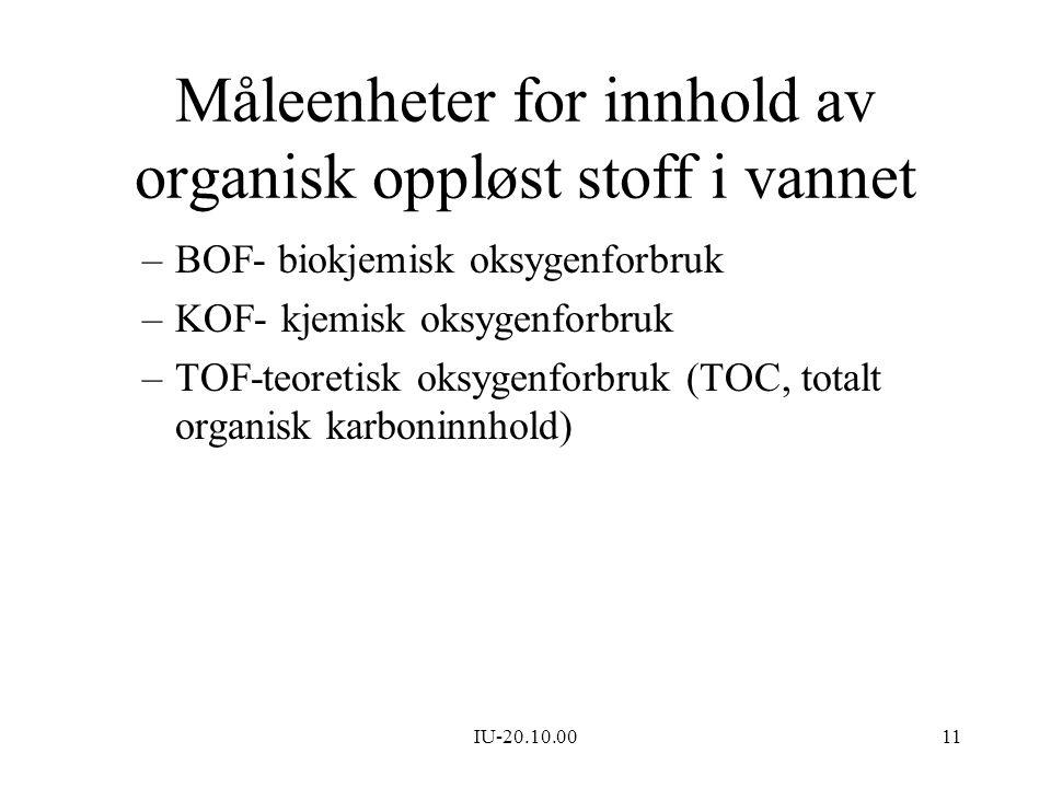 IU-20.10.0011 Måleenheter for innhold av organisk oppløst stoff i vannet –BOF- biokjemisk oksygenforbruk –KOF- kjemisk oksygenforbruk –TOF-teoretisk o