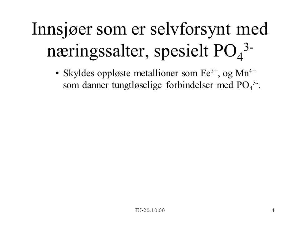IU-20.10.004 Innsjøer som er selvforsynt med næringssalter, spesielt PO 4 3- Skyldes oppløste metallioner som Fe 3+, og Mn 4+ som danner tungtløselige