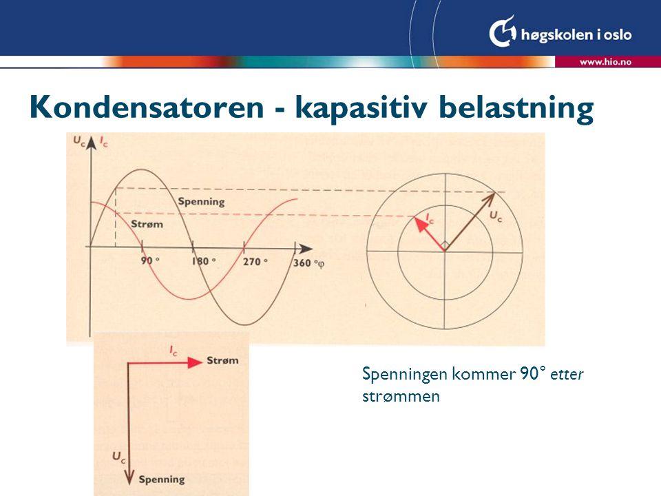 Kondensatoren - kapasitiv belastning Spenningen kommer 90° etter strømmen