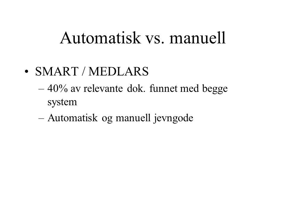 Automatisk vs. manuell SMART / MEDLARS –40% av relevante dok. funnet med begge system –Automatisk og manuell jevngode