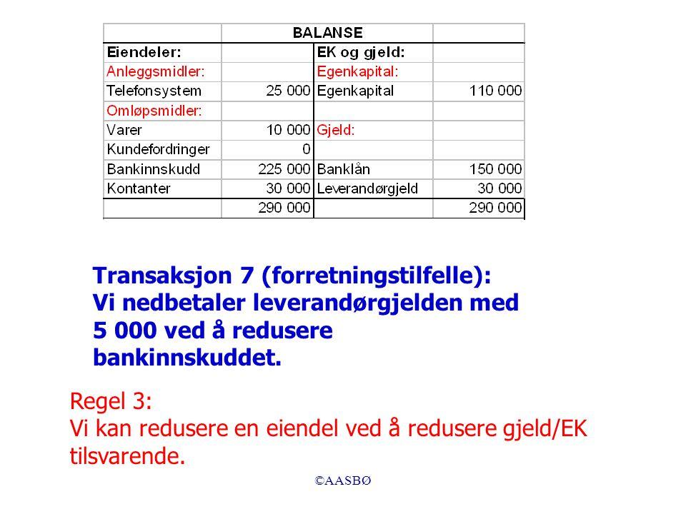 ©AASBØ Transaksjon 7 (forretningstilfelle): Vi nedbetaler leverandørgjelden med 5 000 ved å redusere bankinnskuddet. Regel 3: Vi kan redusere en eiend