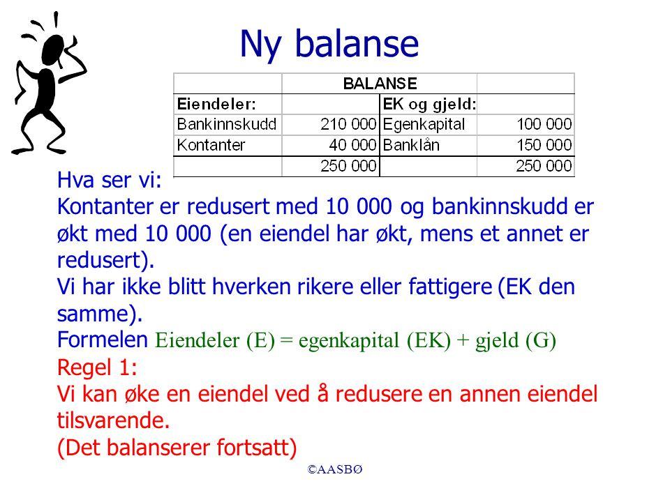 ©AASBØ Ny balanse Hva ser vi: Kontanter er redusert med 10 000 og bankinnskudd er økt med 10 000 (en eiendel har økt, mens et annet er redusert). Vi h