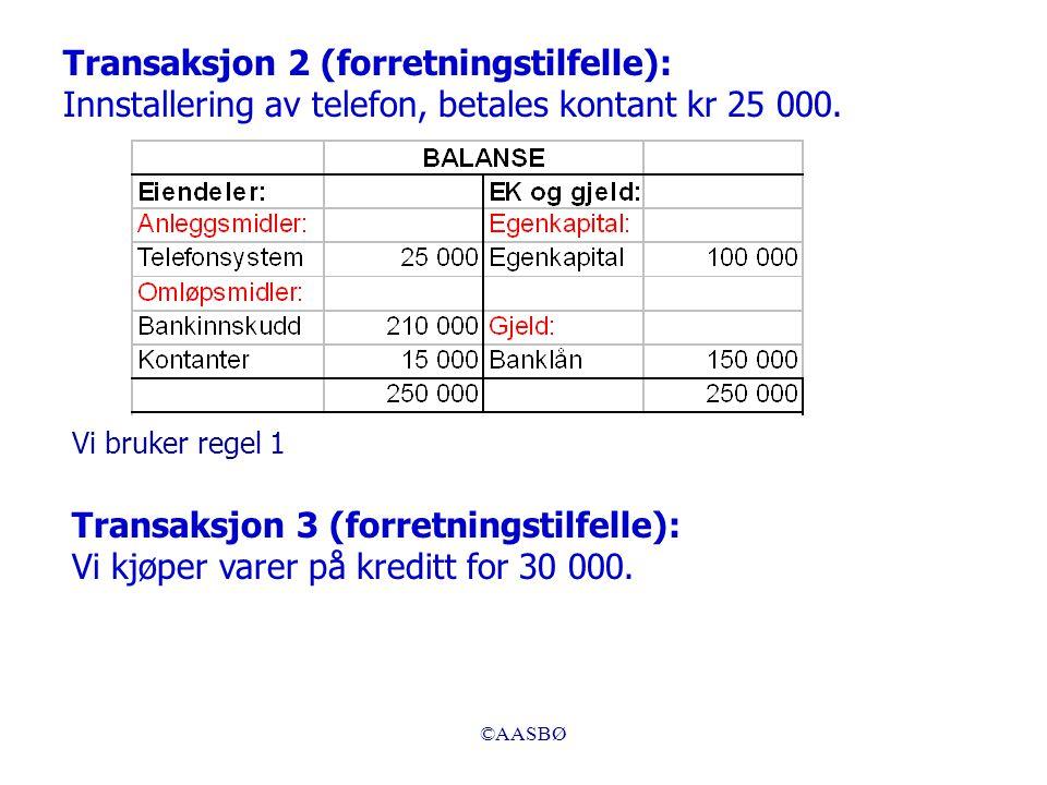 ©AASBØ Transaksjon 2 (forretningstilfelle): Innstallering av telefon, betales kontant kr 25 000. Vi bruker regel 1 Transaksjon 3 (forretningstilfelle)