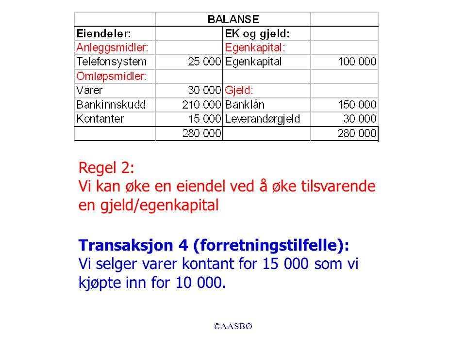 ©AASBØ Regel 2: Vi kan øke en eiendel ved å øke tilsvarende en gjeld/egenkapital Transaksjon 4 (forretningstilfelle): Vi selger varer kontant for 15 0