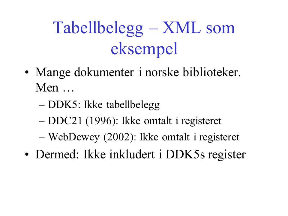 Tabellbelegg – XML som eksempel Mange dokumenter i norske biblioteker. Men … –DDK5: Ikke tabellbelegg –DDC21 (1996): Ikke omtalt i registeret –WebDewe
