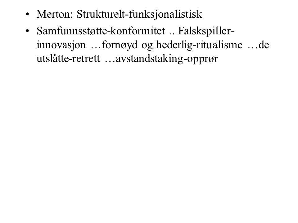 Merton: Strukturelt-funksjonalistisk Samfunnsstøtte-konformitet.. Falskspiller- innovasjon …fornøyd og hederlig-ritualisme …de utslåtte-retrett …avsta