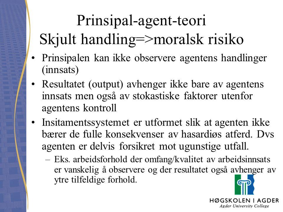 Prinsipal-agent-teori Skjult handling=>moralsk risiko Prinsipalen kan ikke observere agentens handlinger (innsats) Resultatet (output) avhenger ikke b