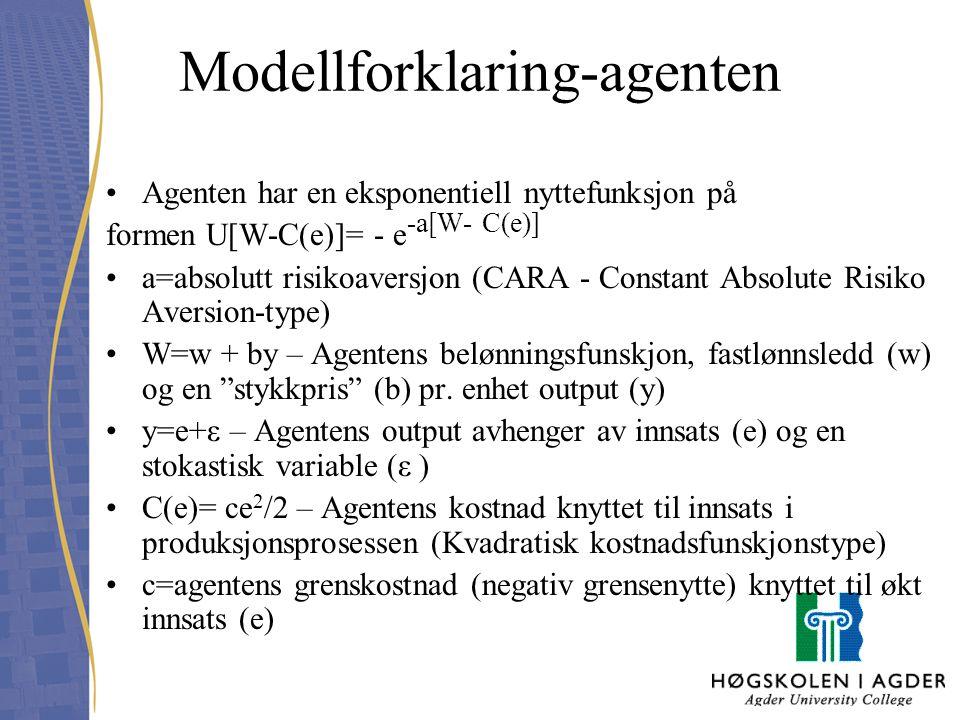 Modellforklaring-agenten Agenten har en eksponentiell nyttefunksjon på formen U[W-C(e)]= - e -a[W- C(e)] a=absolutt risikoaversjon (CARA - Constant Ab