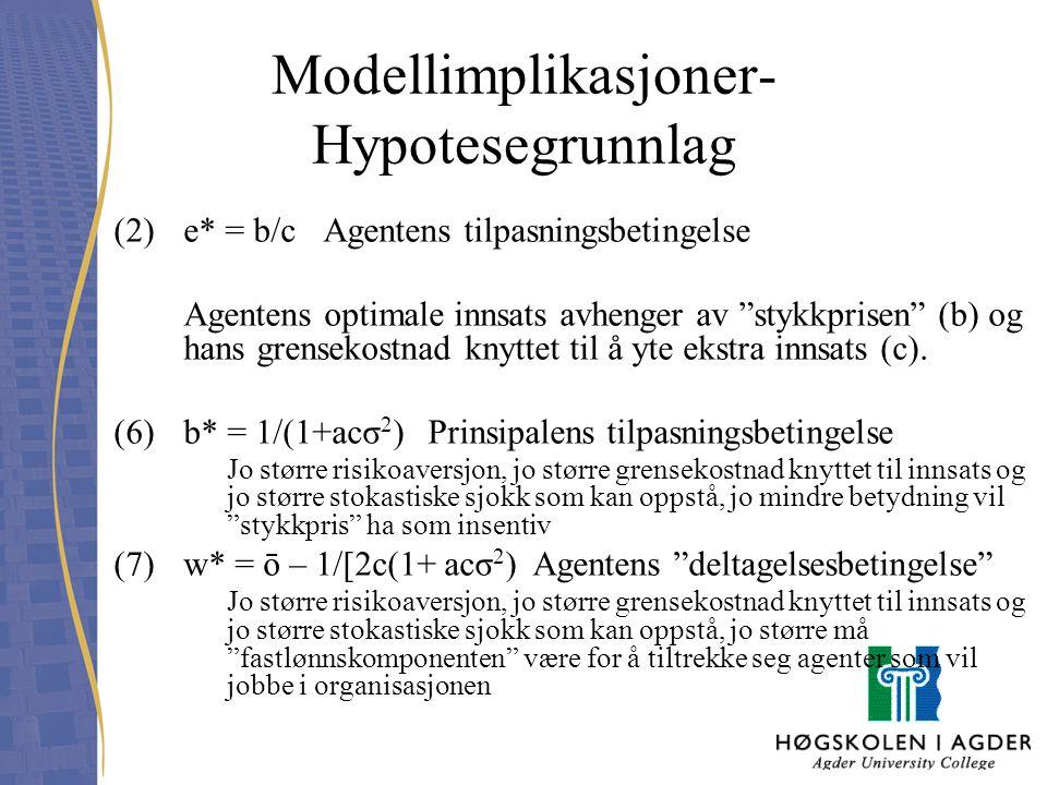 """Modellimplikasjoner- Hypotesegrunnlag (2)e* = b/c Agentens tilpasningsbetingelse Agentens optimale innsats avhenger av """"stykkprisen"""" (b) og hans grens"""