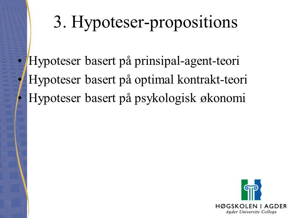3. Hypoteser-propositions Hypoteser basert på prinsipal-agent-teori Hypoteser basert på optimal kontrakt-teori Hypoteser basert på psykologisk økonomi