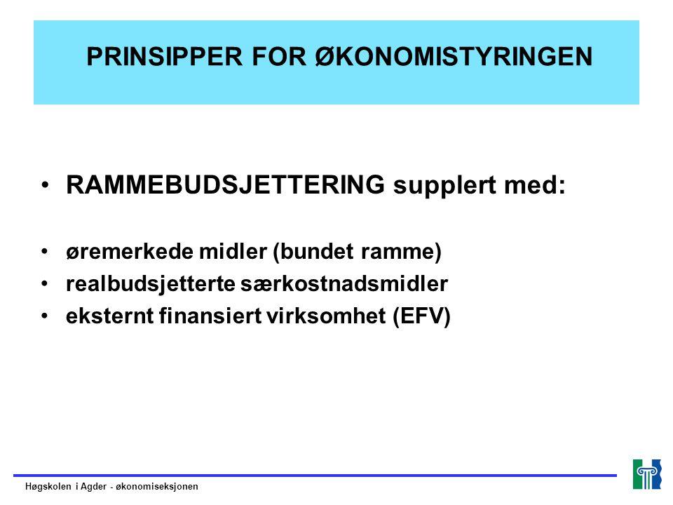 PRINSIPPER FOR ØKONOMISTYRINGEN RAMMEBUDSJETTERING supplert med: øremerkede midler (bundet ramme) realbudsjetterte særkostnadsmidler eksternt finansie