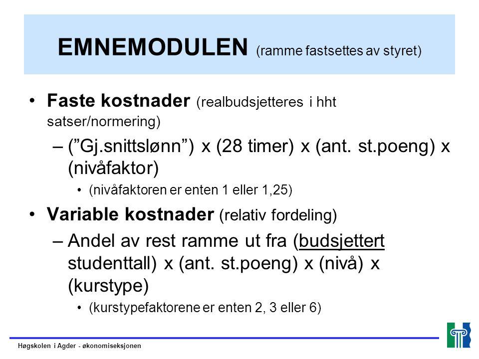 """EMNEMODULEN (ramme fastsettes av styret) Faste kostnader (realbudsjetteres i hht satser/normering) –(""""Gj.snittslønn"""") x (28 timer) x (ant. st.poeng) x"""