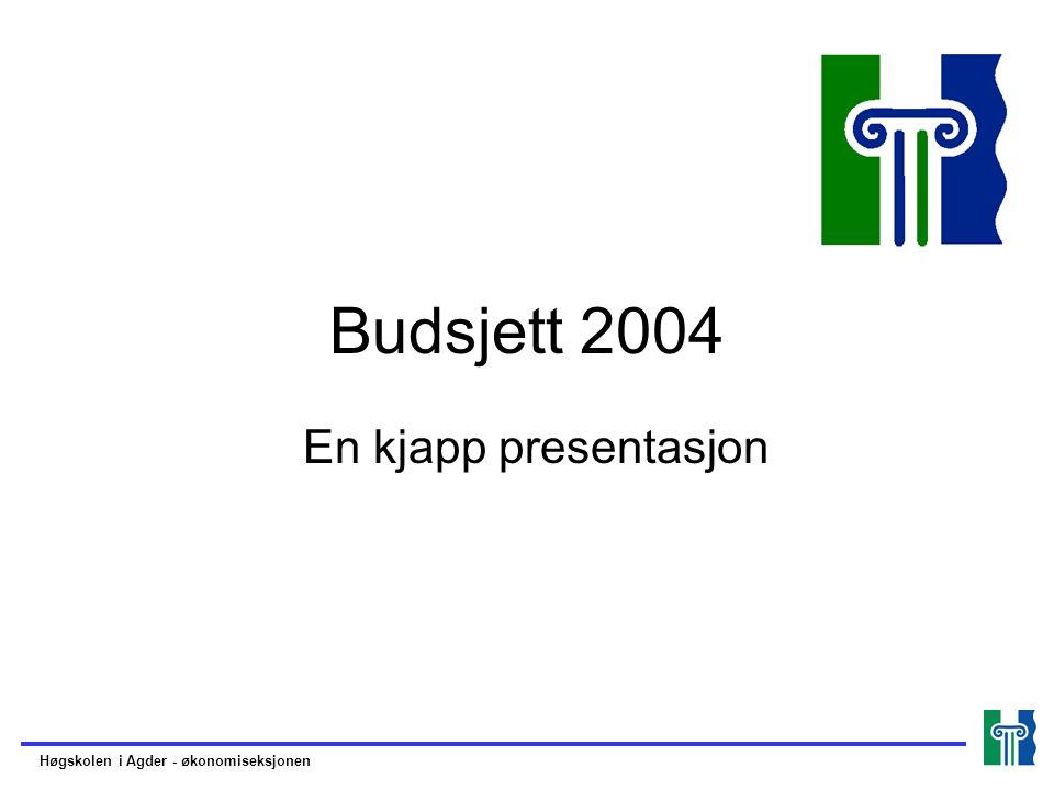 Budsjett 2004 En kjapp presentasjon Høgskolen i Agder - økonomiseksjonen