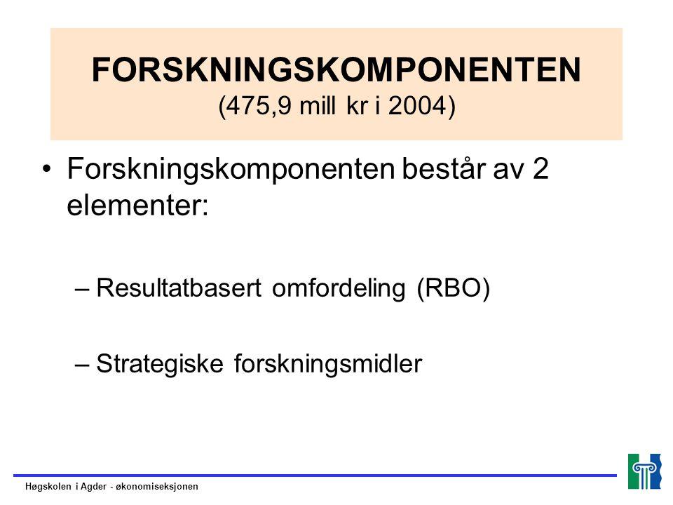 FORSKNINGSKOMPONENTEN (475,9 mill kr i 2004) Forskningskomponenten består av 2 elementer: –Resultatbasert omfordeling (RBO) –Strategiske forskningsmid