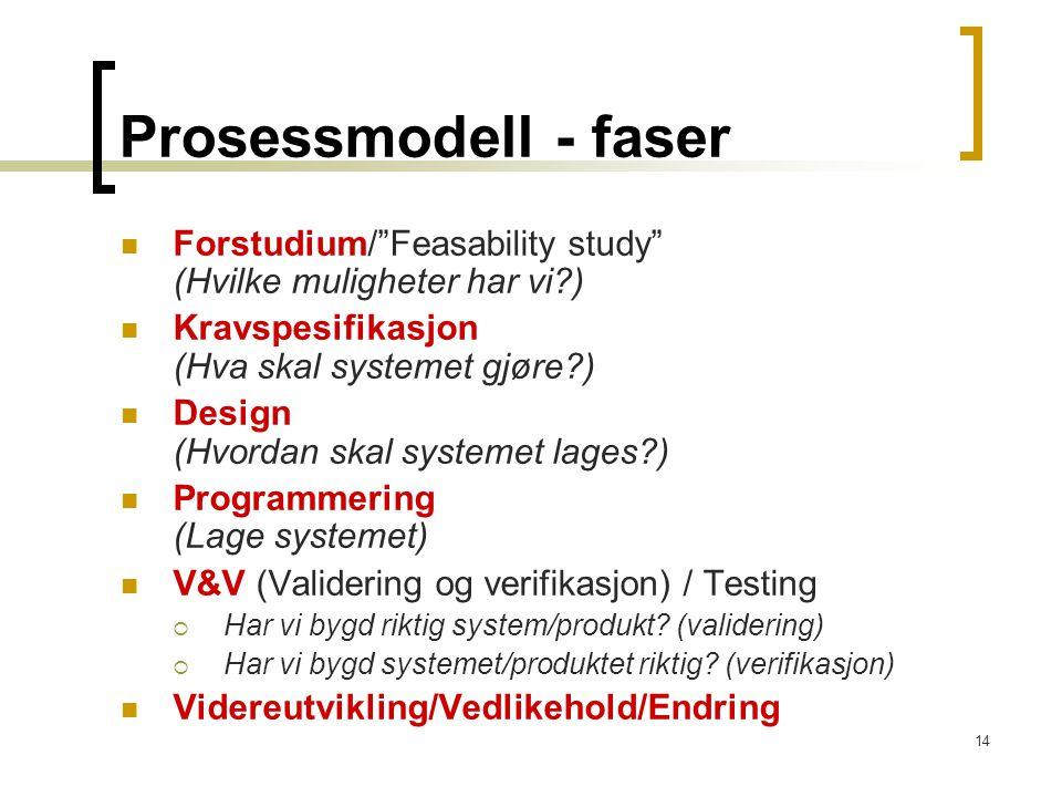 """14 Prosessmodell - faser Forstudium/""""Feasability study"""" (Hvilke muligheter har vi?) Kravspesifikasjon (Hva skal systemet gjøre?) Design (Hvordan skal"""