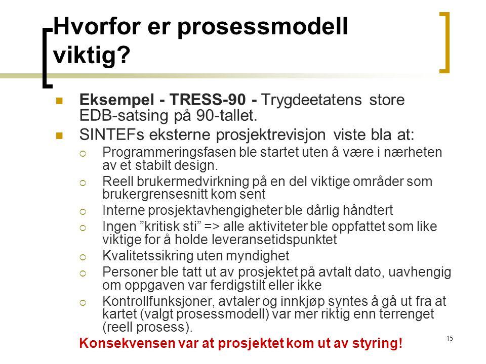 15 Hvorfor er prosessmodell viktig? Eksempel - TRESS-90 - Trygdeetatens store EDB-satsing på 90-tallet. SINTEFs eksterne prosjektrevisjon viste bla at