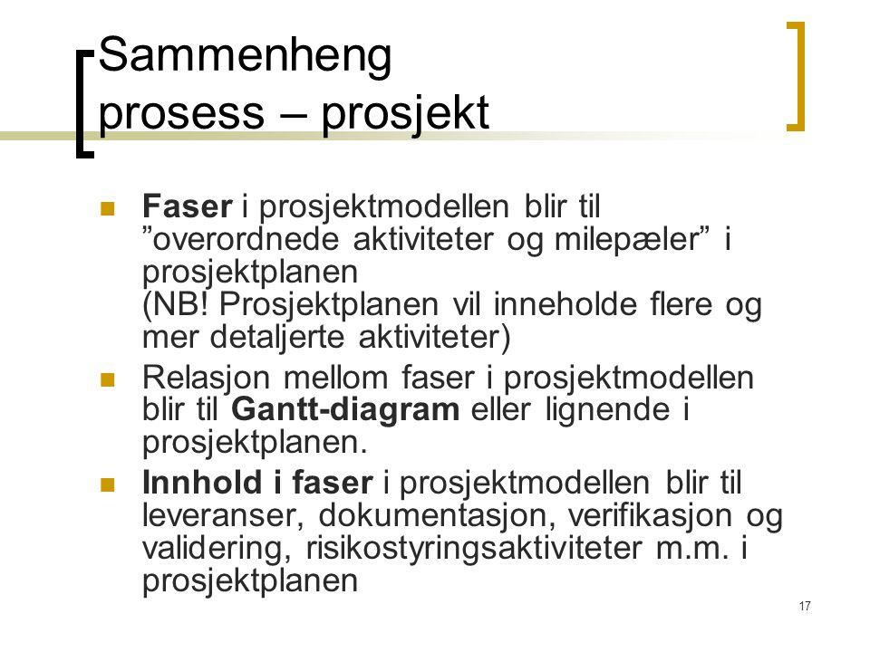 """17 Sammenheng prosess – prosjekt Faser i prosjektmodellen blir til """"overordnede aktiviteter og milepæler"""" i prosjektplanen (NB! Prosjektplanen vil inn"""